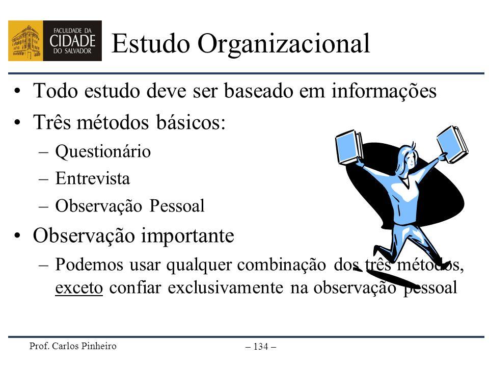 Prof. Carlos Pinheiro – 134 – Todo estudo deve ser baseado em informações Três métodos básicos: –Questionário –Entrevista –Observação Pessoal Observaç