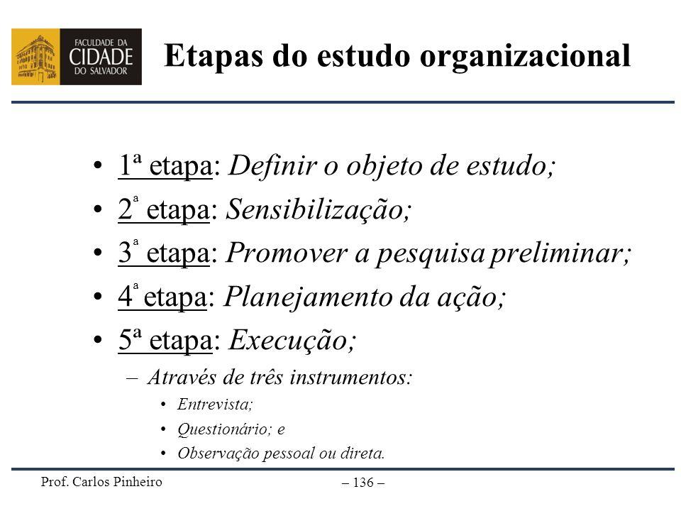 Prof. Carlos Pinheiro – 136 – Etapas do estudo organizacional 1ª etapa: Definir o objeto de estudo; 2 ª etapa: Sensibilização; 3 ª etapa: Promover a p