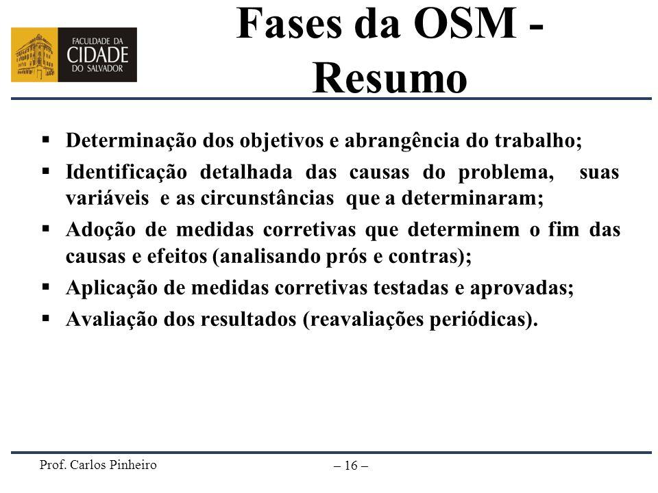 Prof. Carlos Pinheiro – 16 – Fases da OSM - Resumo Determinação dos objetivos e abrangência do trabalho; Identificação detalhada das causas do problem