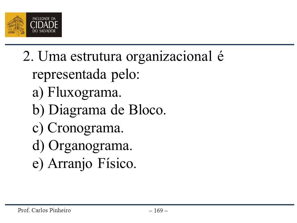 Prof. Carlos Pinheiro – 169 – 2. Uma estrutura organizacional é representada pelo: a) Fluxograma. b) Diagrama de Bloco. c) Cronograma. d) Organograma.