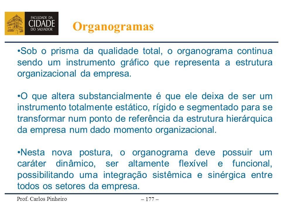 Prof. Carlos Pinheiro – 177 – Sob o prisma da qualidade total, o organograma continua sendo um instrumento gráfico que representa a estrutura organiza
