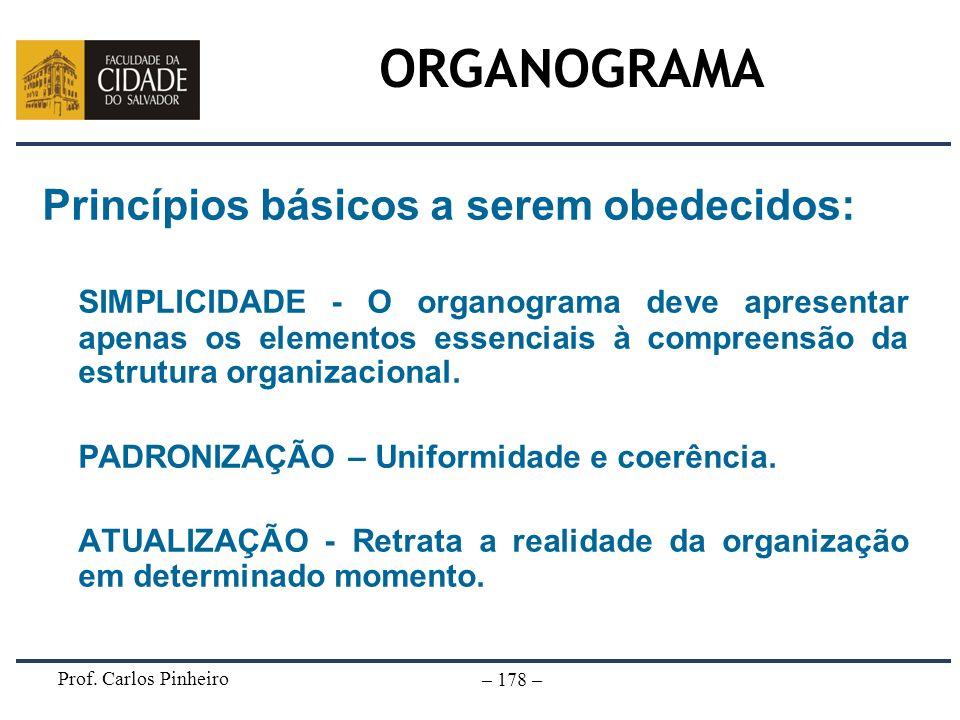Prof. Carlos Pinheiro – 178 – ORGANOGRAMA Princípios básicos a serem obedecidos: SIMPLICIDADE - O organograma deve apresentar apenas os elementos esse