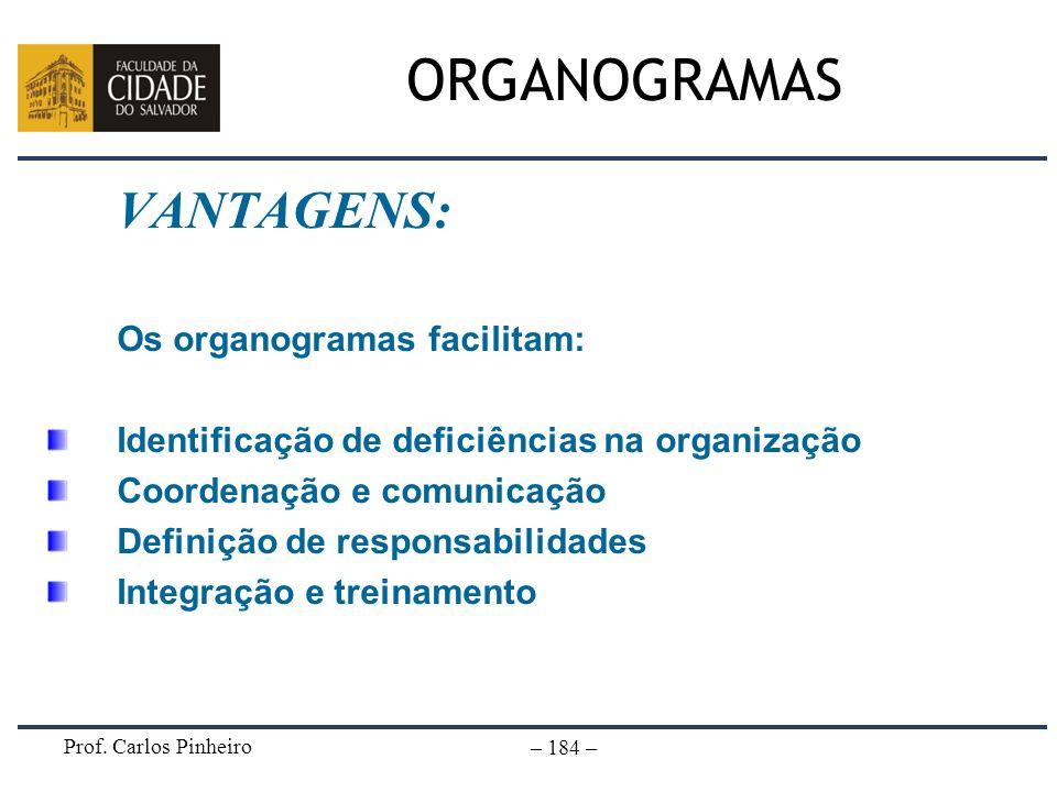 Prof. Carlos Pinheiro – 184 – ORGANOGRAMAS VANTAGENS: Os organogramas facilitam: Identificação de deficiências na organização Coordenação e comunicaçã