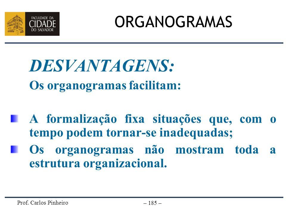 Prof. Carlos Pinheiro – 185 – ORGANOGRAMAS DESVANTAGENS: Os organogramas facilitam: A formalização fixa situações que, com o tempo podem tornar-se ina
