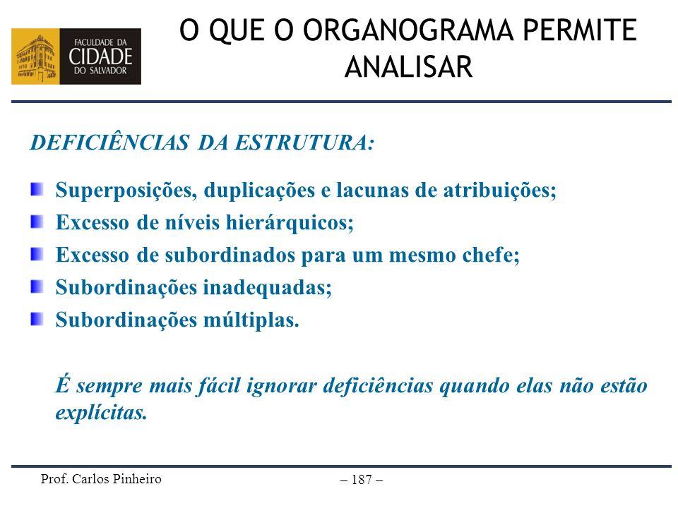 Prof. Carlos Pinheiro – 187 – O QUE O ORGANOGRAMA PERMITE ANALISAR DEFICIÊNCIAS DA ESTRUTURA: Superposições, duplicações e lacunas de atribuições; Exc