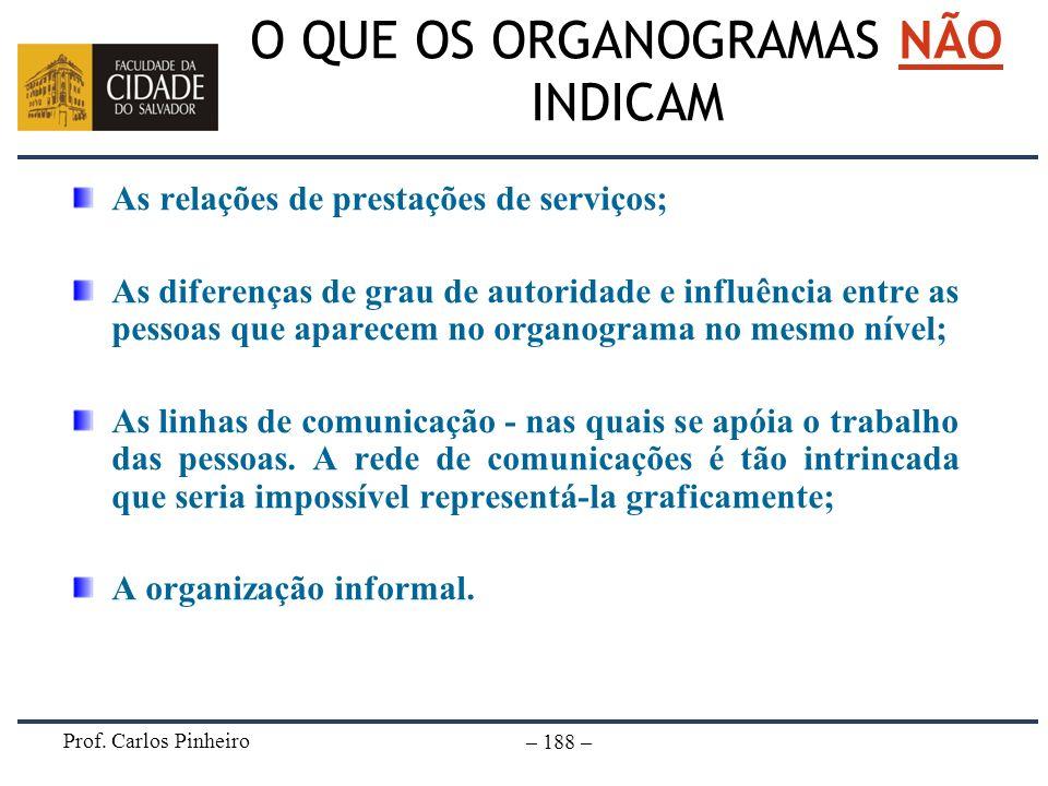 Prof. Carlos Pinheiro – 188 – O QUE OS ORGANOGRAMAS NÃO INDICAM As relações de prestações de serviços; As diferenças de grau de autoridade e influênci