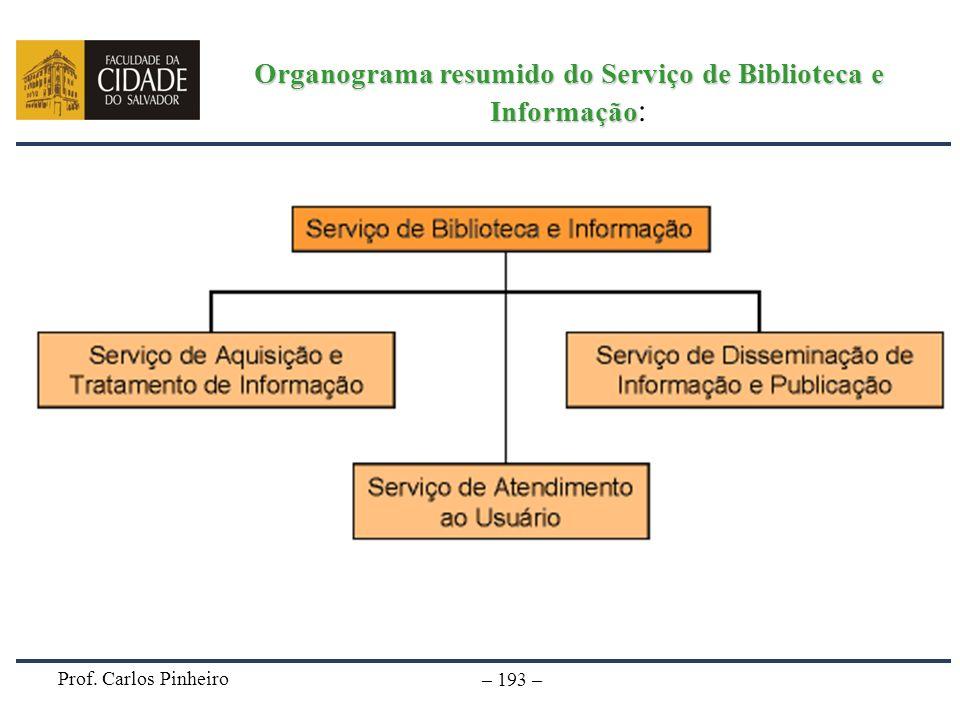 Prof. Carlos Pinheiro – 193 – Organograma resumido do Serviço de Biblioteca e Informação Organograma resumido do Serviço de Biblioteca e Informação :
