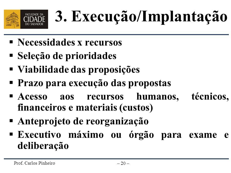 Prof. Carlos Pinheiro – 20 – 3. Execução/Implantação Necessidades x recursos Seleção de prioridades Viabilidade das proposições Prazo para execução da