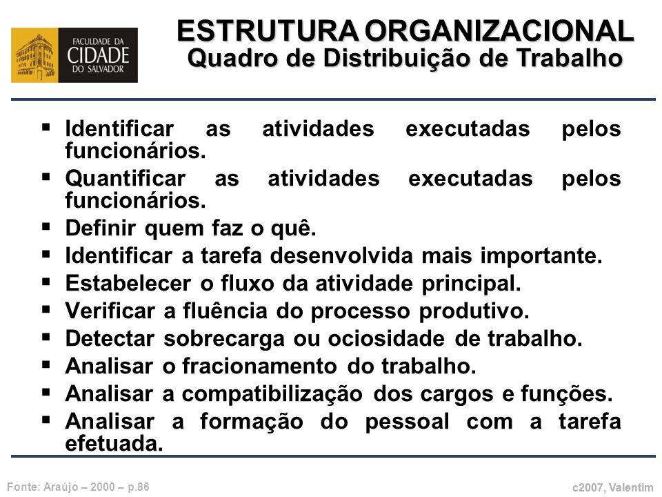 ESTRUTURA ORGANIZACIONAL Quadro de Distribuição de Trabalho c2007, Valentim Fonte: Araújo – 2000 – p.86 Identificar as atividades executadas pelos fun