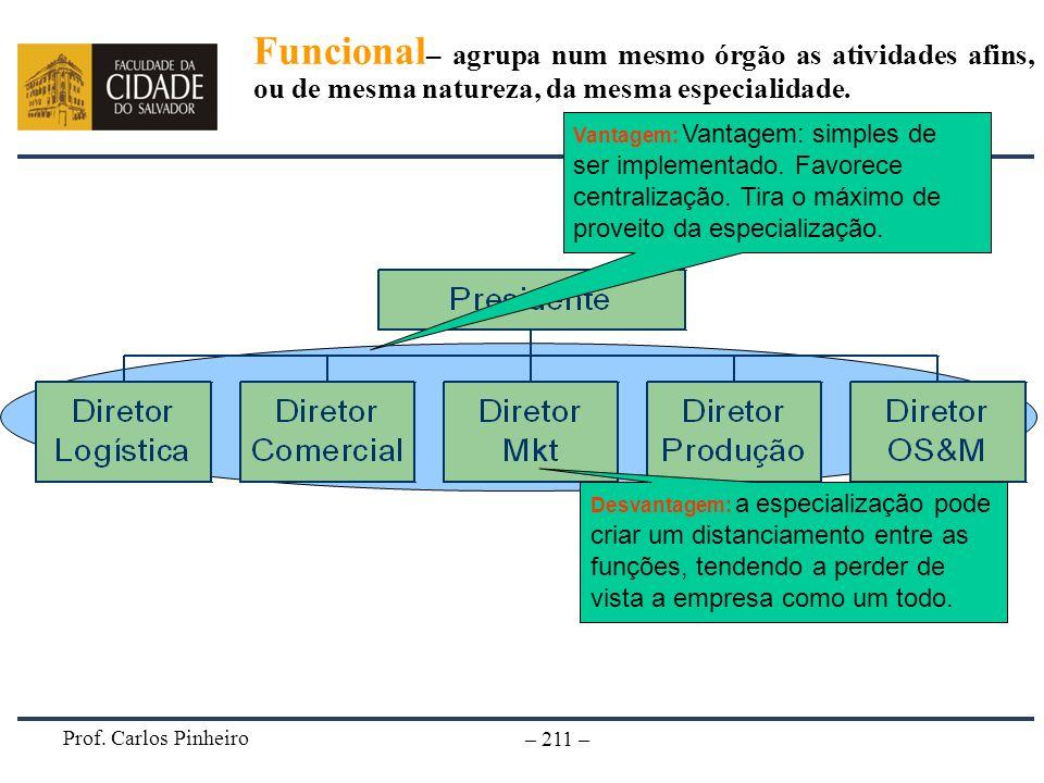 Prof. Carlos Pinheiro – 211 – Funcional – agrupa num mesmo órgão as atividades afins, ou de mesma natureza, da mesma especialidade. Vantagem: Vantagem