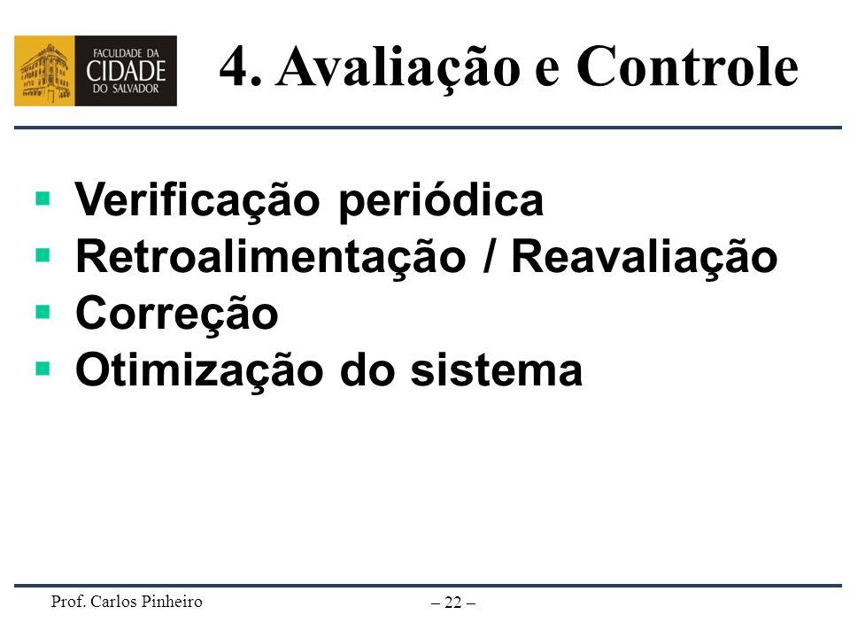 Prof. Carlos Pinheiro – 22 – 4. Avaliação e Controle Verificação periódica Retroalimentação / Reavaliação Correção Otimização do sistema
