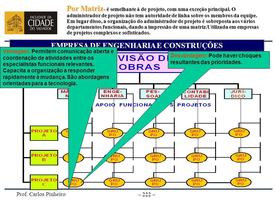 Prof. Carlos Pinheiro – 222 – EMPRESA DE ENGENHARIA E CONSTRUÇÕES Por Matriz - é semelhante à de projeto, com uma exceção principal. O administrador d