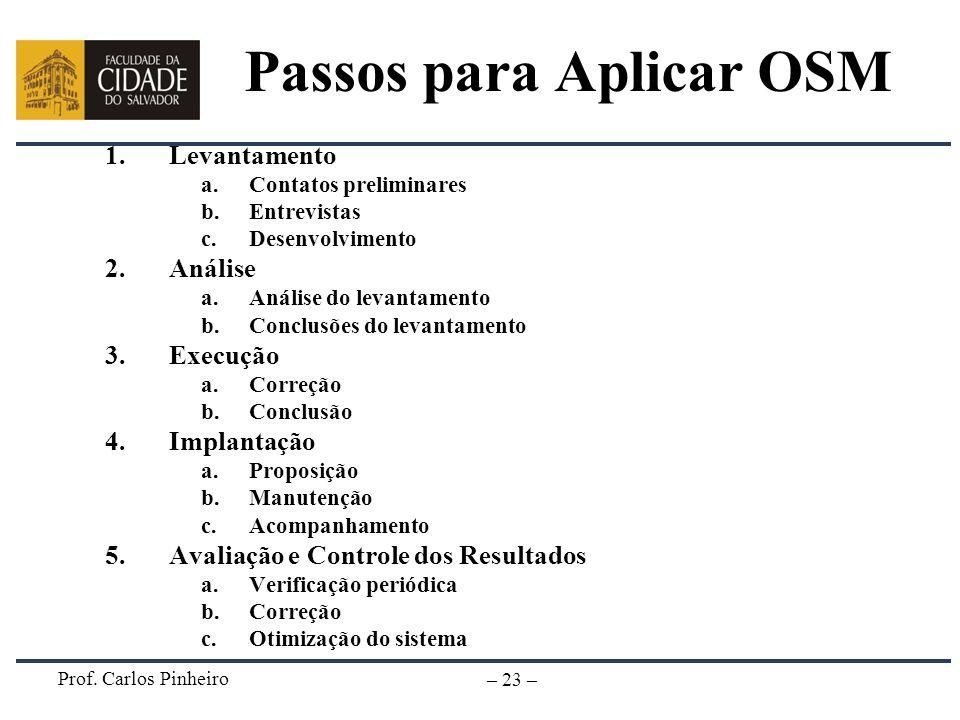 Prof. Carlos Pinheiro – 23 – Passos para Aplicar OSM 1.Levantamento a.Contatos preliminares b.Entrevistas c.Desenvolvimento 2.Análise a.Análise do lev