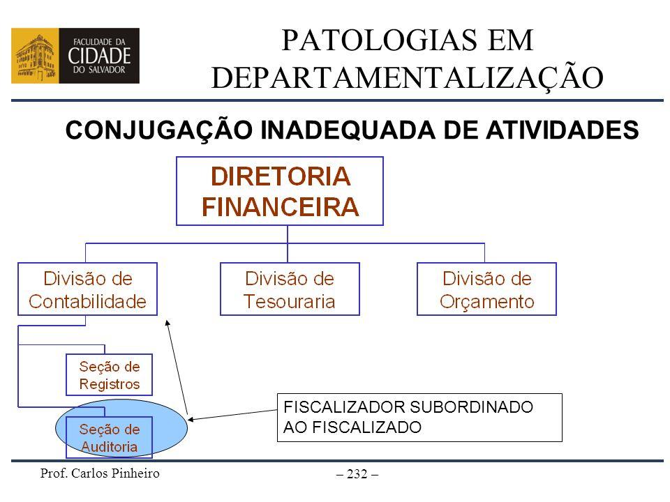 Prof. Carlos Pinheiro – 232 – PATOLOGIAS EM DEPARTAMENTALIZAÇÃO CONJUGAÇÃO INADEQUADA DE ATIVIDADES FISCALIZADOR SUBORDINADO AO FISCALIZADO