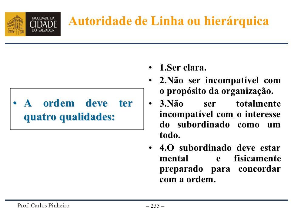 Prof. Carlos Pinheiro – 235 – A ordem deve ter quatro qualidades:A ordem deve ter quatro qualidades: 1.Ser clara. 2.Não ser incompatível com o propósi