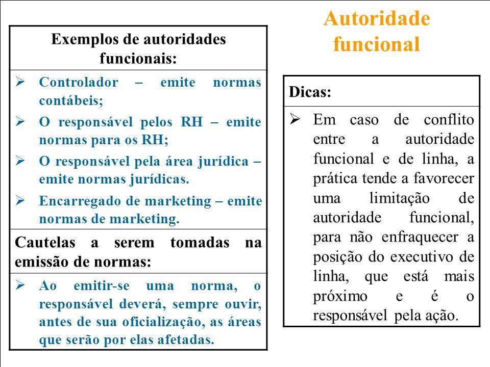 Prof. Carlos Pinheiro – 244 – Dicas: Em caso de conflito entre a autoridade funcional e de linha, a prática tende a favorecer uma limitação de autorid
