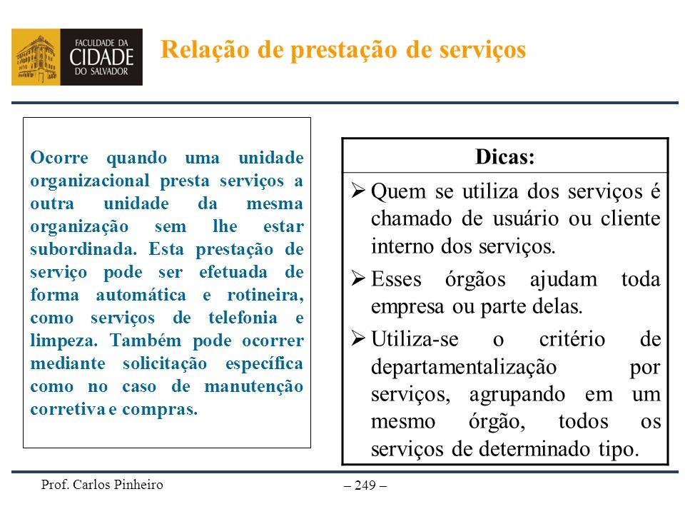 Prof. Carlos Pinheiro – 249 – Ocorre quando uma unidade organizacional presta serviços a outra unidade da mesma organização sem lhe estar subordinada.