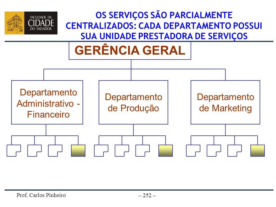 Prof. Carlos Pinheiro – 252 – OS SERVIÇOS SÃO PARCIALMENTE CENTRALIZADOS: CADA DEPARTAMENTO POSSUI SUA UNIDADE PRESTADORA DE SERVIÇOS GERÊNCIA GERAL D