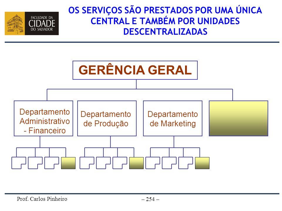 Prof. Carlos Pinheiro – 254 – OS SERVIÇOS SÃO PRESTADOS POR UMA ÚNICA CENTRAL E TAMBÉM POR UNIDADES DESCENTRALIZADAS GERÊNCIA GERAL Departamento Admin