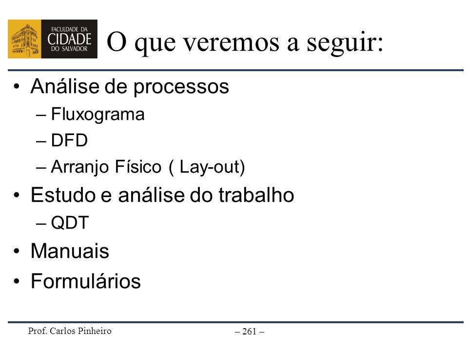 Prof. Carlos Pinheiro – 261 – O que veremos a seguir: Análise de processos –Fluxograma –DFD –Arranjo Físico ( Lay-out) Estudo e análise do trabalho –Q