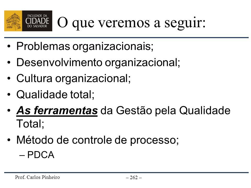 Prof. Carlos Pinheiro – 262 – O que veremos a seguir: Problemas organizacionais; Desenvolvimento organizacional; Cultura organizacional; Qualidade tot