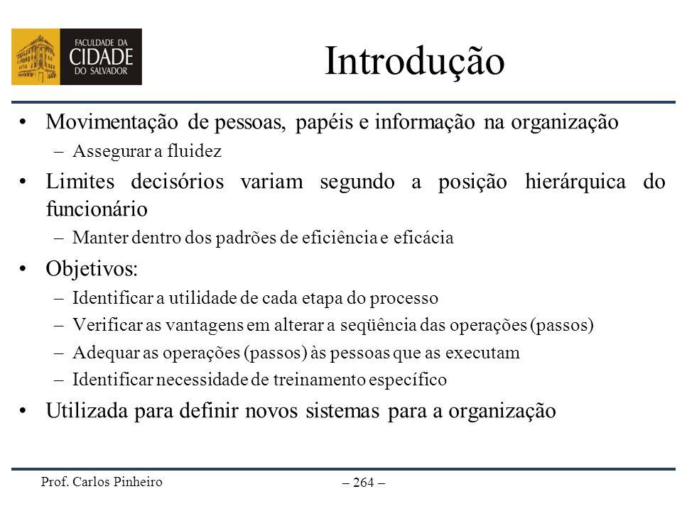 Prof. Carlos Pinheiro – 264 – Introdução Movimentação de pessoas, papéis e informação na organização –Assegurar a fluidez Limites decisórios variam se