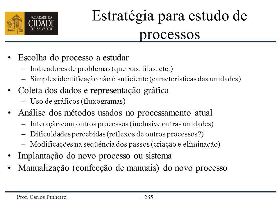 Prof. Carlos Pinheiro – 265 – Estratégia para estudo de processos Escolha do processo a estudar –Indicadores de problemas (queixas, filas, etc.) –Simp