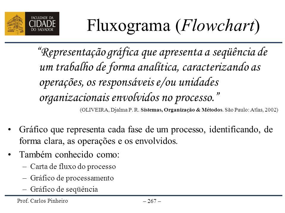 Prof. Carlos Pinheiro – 267 – Fluxograma (Flowchart) Representação gráfica que apresenta a seqüência de um trabalho de forma analítica, caracterizando