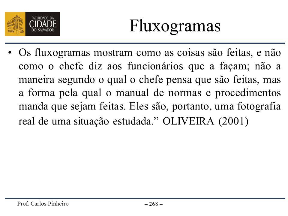 Prof. Carlos Pinheiro – 268 – Fluxogramas Os fluxogramas mostram como as coisas são feitas, e não como o chefe diz aos funcionários que a façam; não a