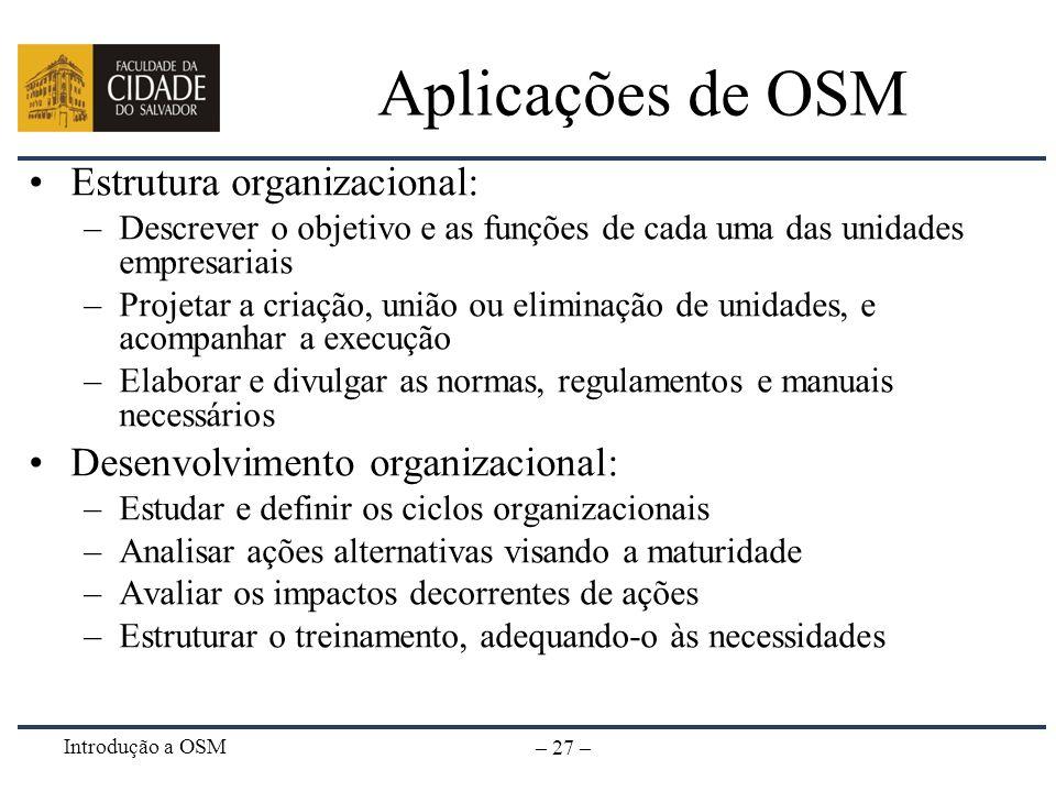 Introdução a OSM – 27 – Aplicações de OSM Estrutura organizacional: –Descrever o objetivo e as funções de cada uma das unidades empresariais –Projetar