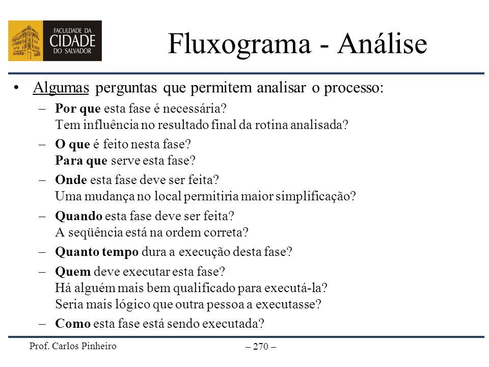 Prof. Carlos Pinheiro – 270 – Fluxograma - Análise Algumas perguntas que permitem analisar o processo: –Por que esta fase é necessária? Tem influência