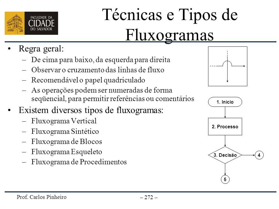 Prof. Carlos Pinheiro – 272 – Técnicas e Tipos de Fluxogramas Regra geral: –De cima para baixo, da esquerda para direita –Observar o cruzamento das li