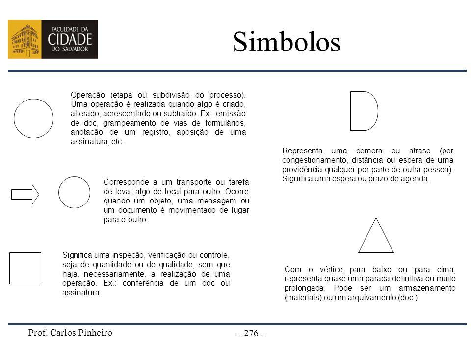 Prof. Carlos Pinheiro – 276 – Simbolos Corresponde a um transporte ou tarefa de levar algo de local para outro. Ocorre quando um objeto, uma mensagem
