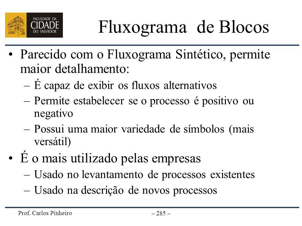 Prof. Carlos Pinheiro – 285 – Fluxograma de Blocos Parecido com o Fluxograma Sintético, permite maior detalhamento: –É capaz de exibir os fluxos alter