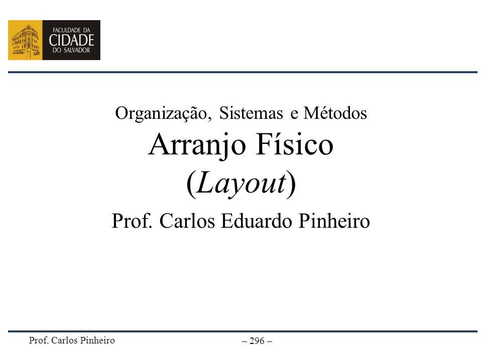 Prof. Carlos Pinheiro – 296 – Organização, Sistemas e Métodos Arranjo Físico (Layout) Prof. Carlos Eduardo Pinheiro