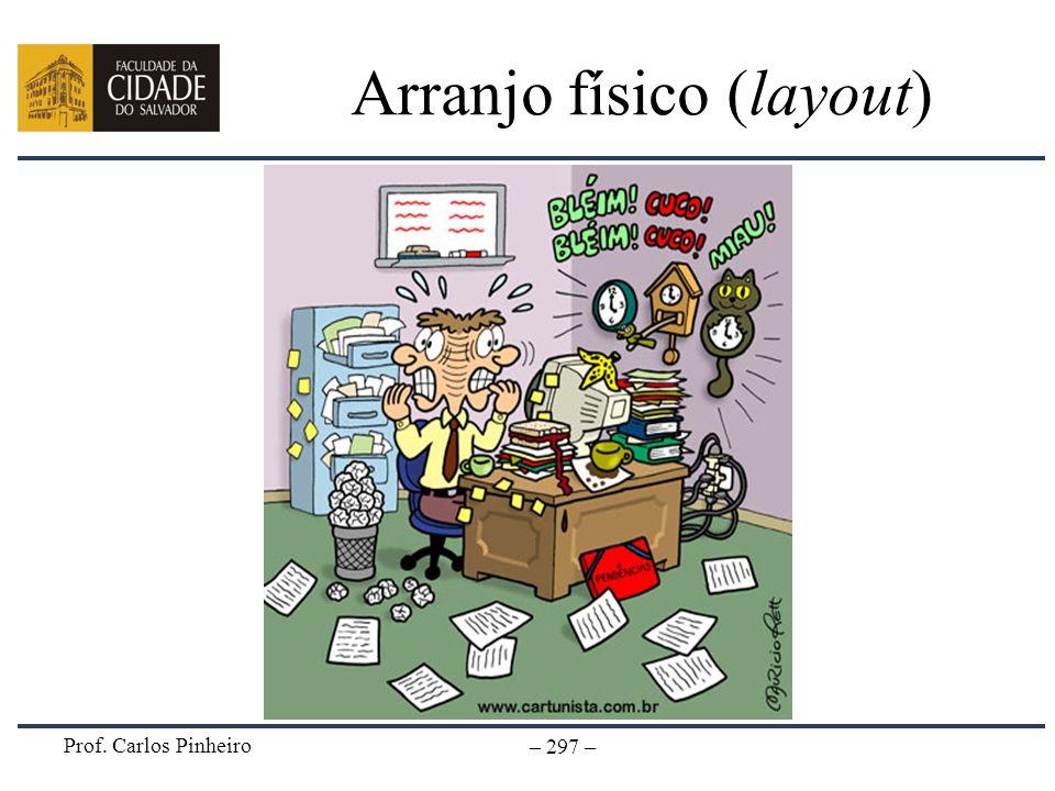 Prof. Carlos Pinheiro – 297 – Arranjo físico (layout)