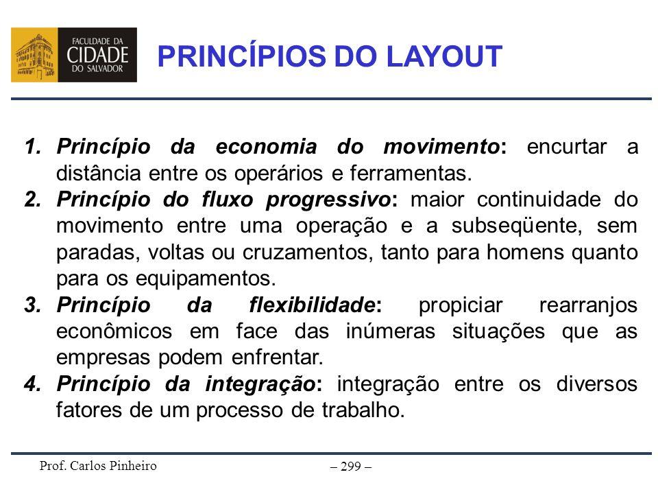 Prof. Carlos Pinheiro – 299 – 1.Princípio da economia do movimento: encurtar a distância entre os operários e ferramentas. 2.Princípio do fluxo progre