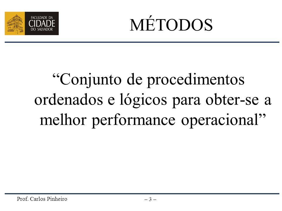 Prof. Carlos Pinheiro – 3 – MÉTODOS Conjunto de procedimentos ordenados e lógicos para obter-se a melhor performance operacional