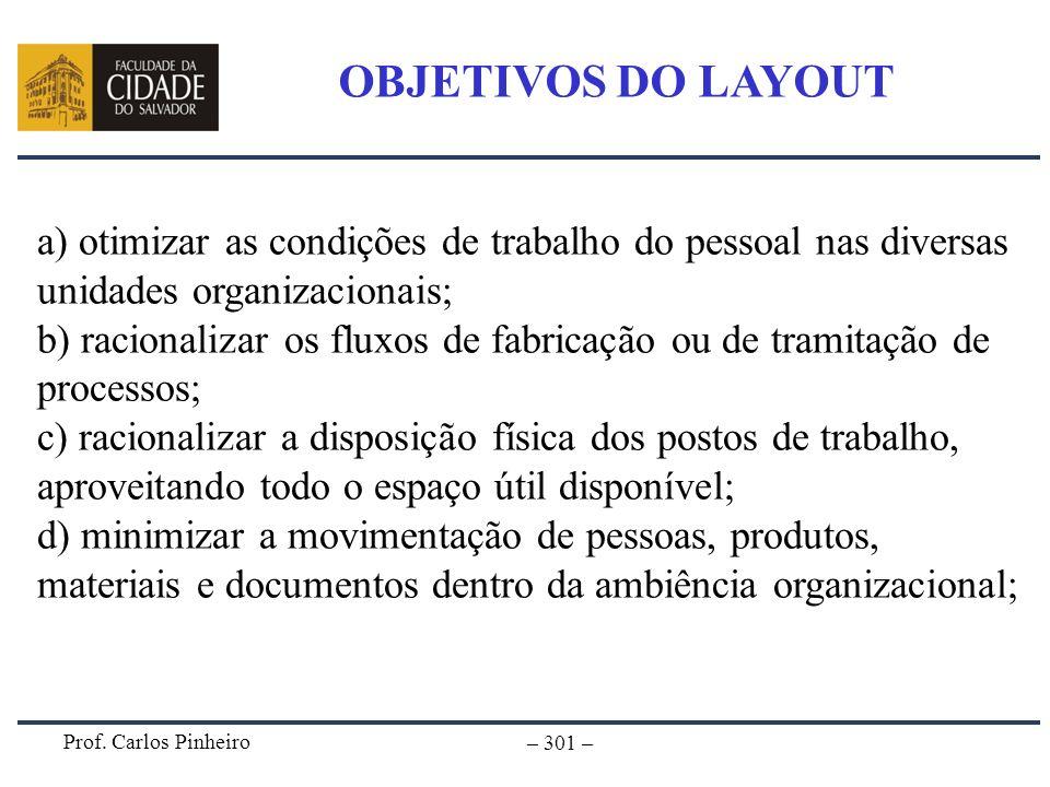 Prof. Carlos Pinheiro – 301 – a) otimizar as condições de trabalho do pessoal nas diversas unidades organizacionais; b) racionalizar os fluxos de fabr