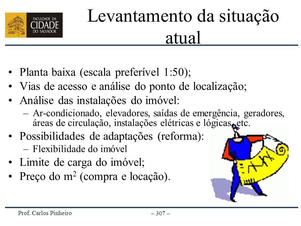 Prof. Carlos Pinheiro – 307 – Levantamento da situação atual Planta baixa (escala preferível 1:50); Vias de acesso e análise do ponto de localização;
