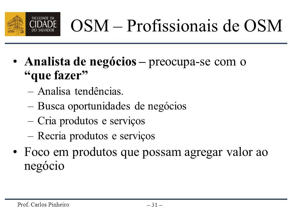 Prof. Carlos Pinheiro – 31 – OSM – Profissionais de OSM Analista de negócios – preocupa-se com o que fazer –Analisa tendências. –Busca oportunidades d