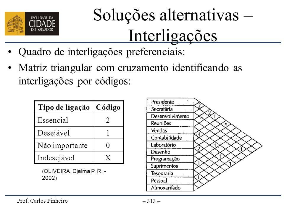 Prof. Carlos Pinheiro – 313 – Soluções alternativas – Interligações Quadro de interligações preferenciais: Matriz triangular com cruzamento identifica