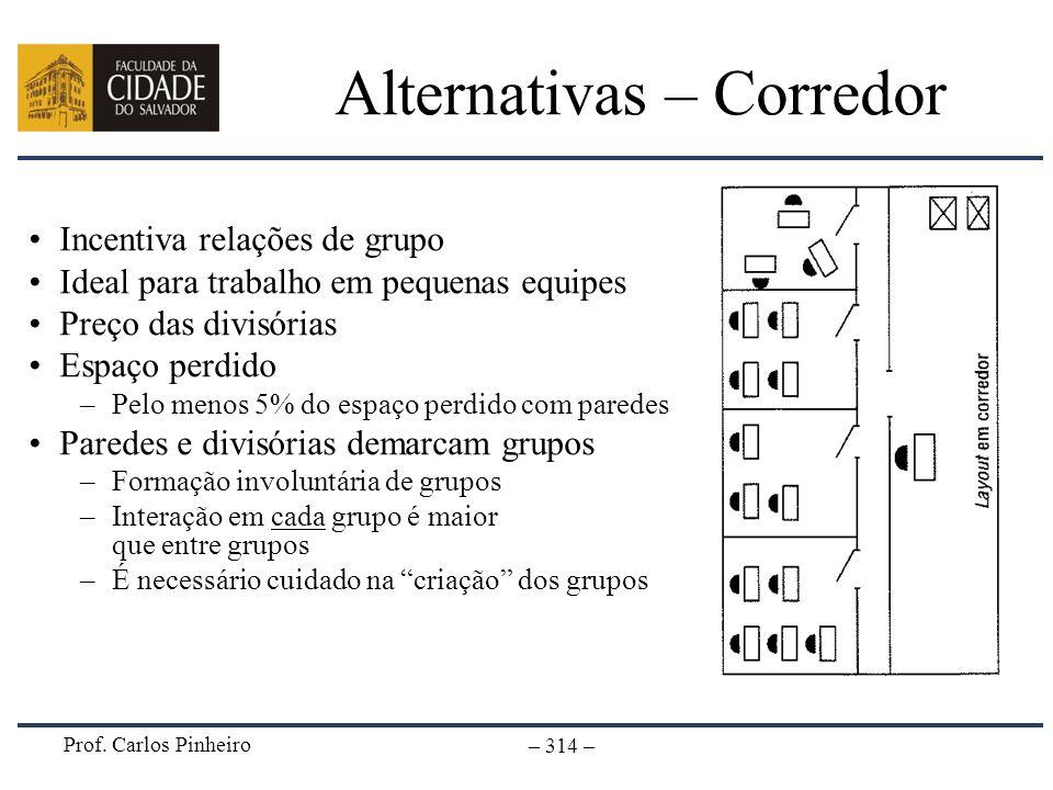 Prof. Carlos Pinheiro – 314 – Alternativas – Corredor Incentiva relações de grupo Ideal para trabalho em pequenas equipes Preço das divisórias Espaço