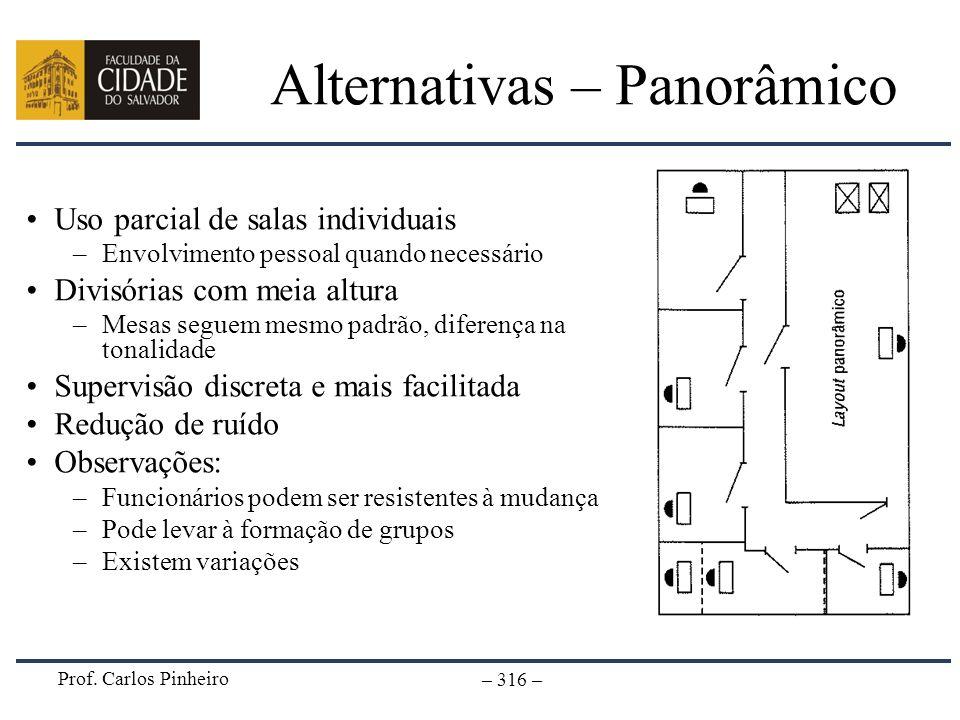 Prof. Carlos Pinheiro – 316 – Alternativas – Panorâmico Uso parcial de salas individuais –Envolvimento pessoal quando necessário Divisórias com meia a