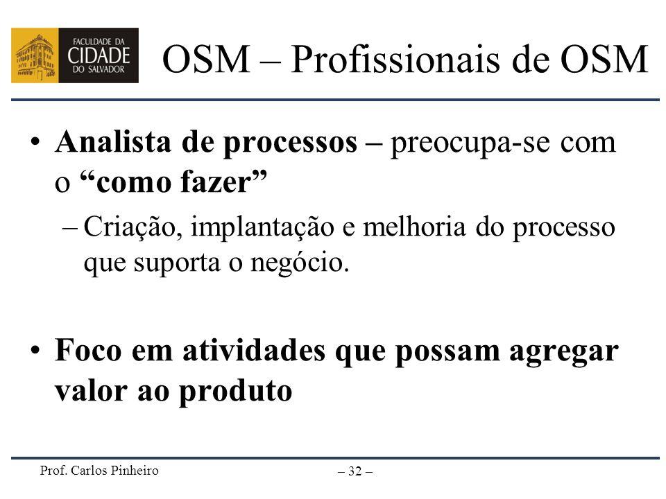 Prof. Carlos Pinheiro – 32 – OSM – Profissionais de OSM Analista de processos – preocupa-se com o como fazer –Criação, implantação e melhoria do proce