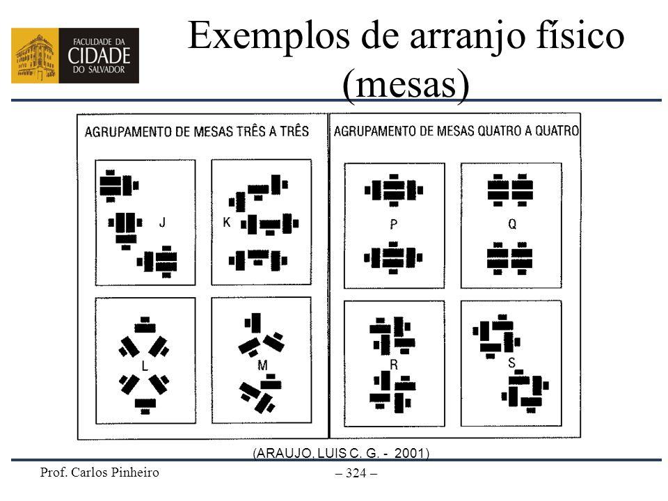 Prof. Carlos Pinheiro – 324 – Exemplos de arranjo físico (mesas) (ARAUJO, LUIS C. G. - 2001)