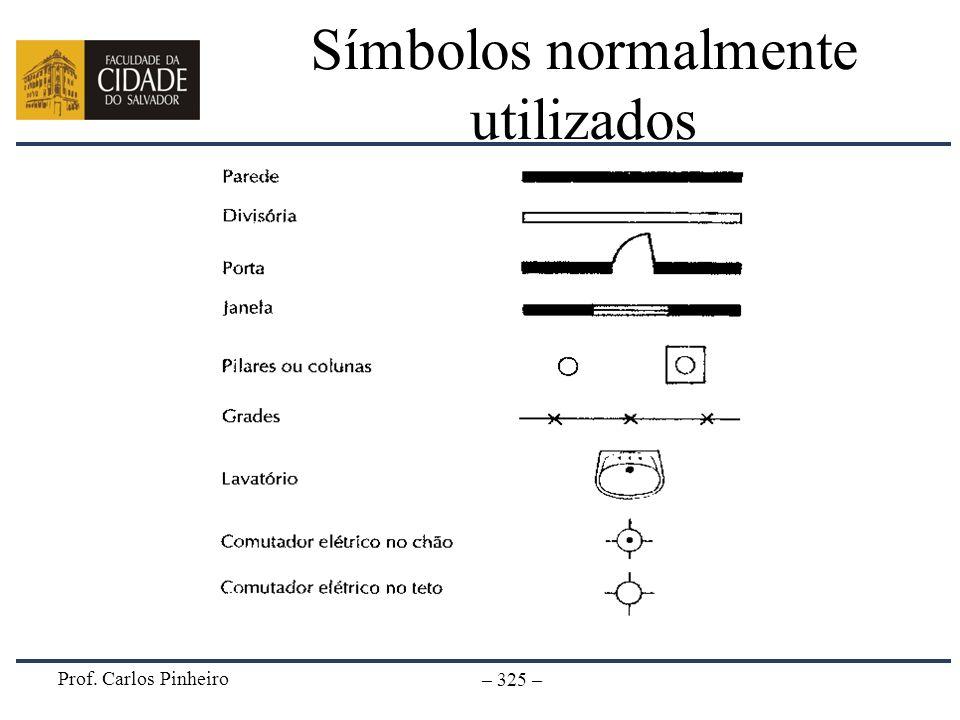 Prof. Carlos Pinheiro – 325 – Símbolos normalmente utilizados