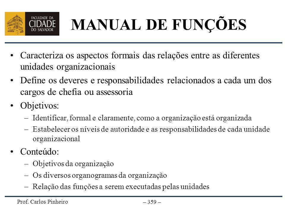Prof. Carlos Pinheiro – 359 – MANUAL DE FUNÇÕES Caracteriza os aspectos formais das relações entre as diferentes unidades organizacionais Define os de