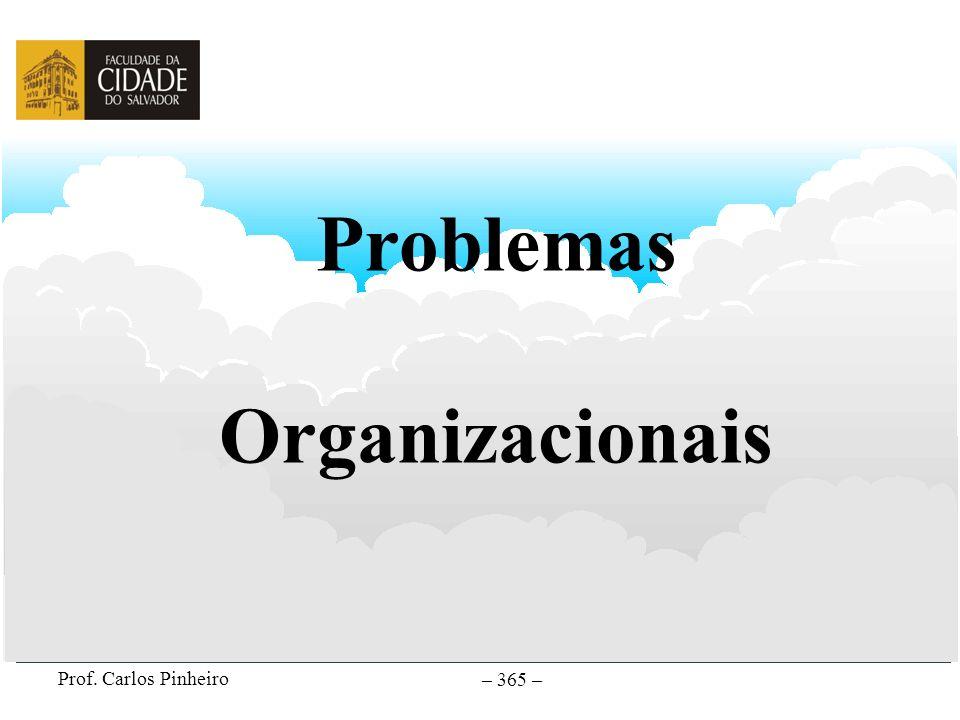 Prof. Carlos Pinheiro – 365 – Problemas Organizacionais