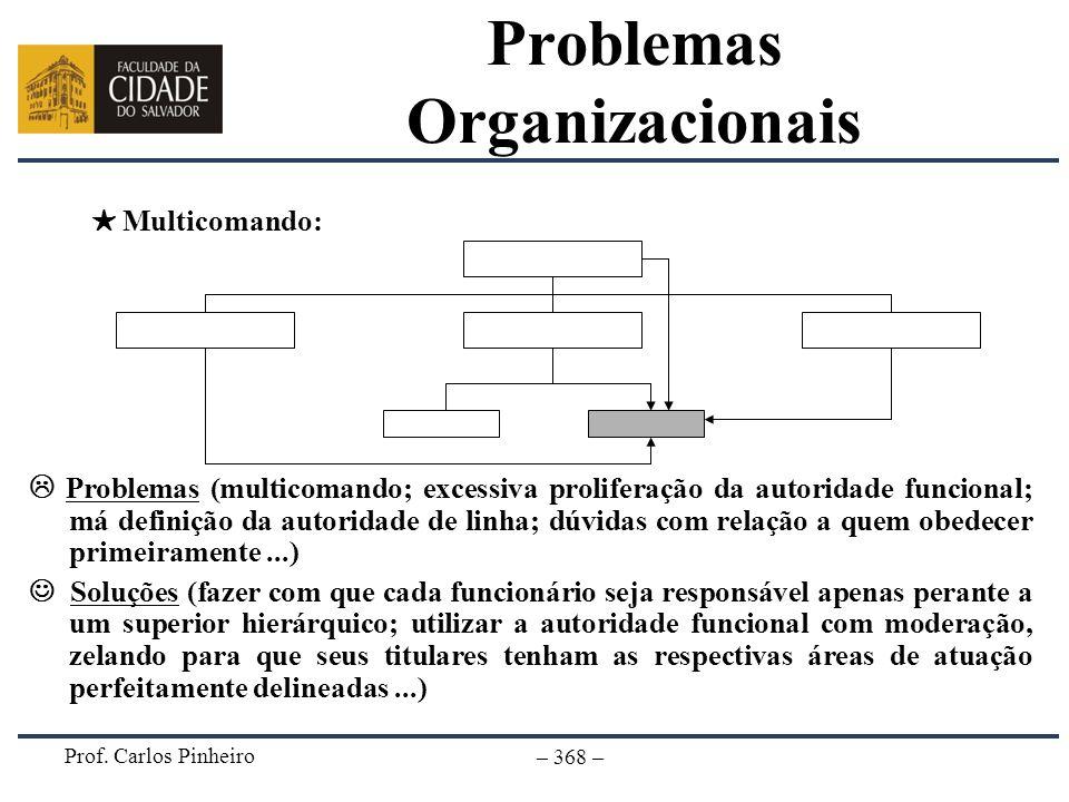 Prof. Carlos Pinheiro – 368 – Problemas (multicomando; excessiva proliferação da autoridade funcional; má definição da autoridade de linha; dúvidas co
